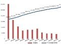 太陽光パネルの「無断増設」、エネ庁が報告徴収へ