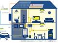 停電時に太陽光・EVから住宅に給電、系統電力から自動切替