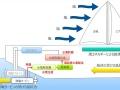 「風力+水素」でゼロエミ船、商船三井など開発へ