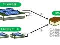 東ガスと東京建物、物流施設に自家消費太陽光、余剰分を「自己託送」