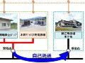 バイオマス発電を含むマイクログリッドから「自己託送」、鹿児島県錦江町