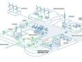 独ハンブルクで「再エネ水素事業」計画、三菱重が参加