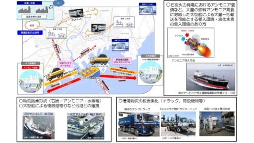 図3●小名浜港におけるCNP形成イメージ