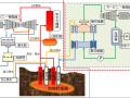 北海道森町でバイナリー発電、地熱発電の還元熱水を利用
