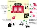 郵便局に「自家消費太陽光+EV」、日本郵政と東電が提携