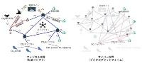 CO2NNEXの概念図