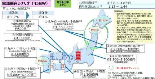洋上風力45GWを想定した場合のイメージ