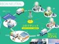 水素を活用した街づくり、福島で検討、県とトヨタなど