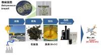 微細藻類を原料としたバイオジェット燃料の製造プロセス