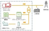 蓄電ハイブリッドシステムの模式図
