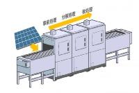 製品化を予定している連続式の熱分解炉は日量50枚の処理能力を持つ