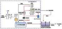 大規模商業施設におけるシステム例