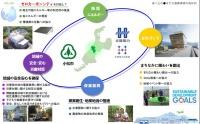 小松市と北陸電力グループは環境エネルギーで包括提携