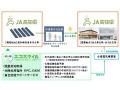 JA高知県、太陽光を自己託送、エコスタイルが支援
