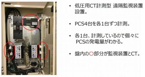図1●電流センサーや送信モジュールを追加する