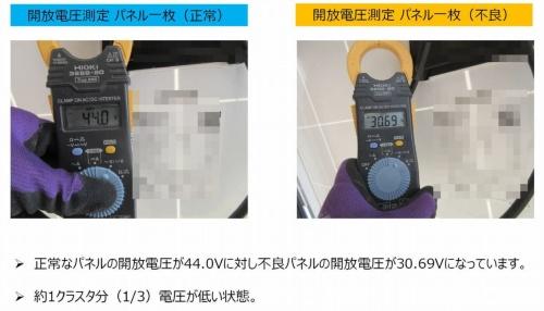 図3●開放電圧からクラスタ故障を生じていた太陽光パネルを特定