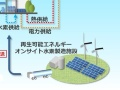 「竹中脱炭素タウン」、太陽光・蓄電池・燃料電池を直流で統合