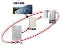 太陽光・燃料電池・蓄電池の「3電池」による防災配慮住宅