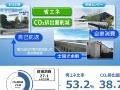 日新電機、研修施設に自家消費太陽光、「自己託送」で再エネ比率向上