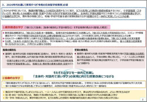 答申案で提示した2020年代を通じて実現すべき「令和の日本型学校教育」の姿