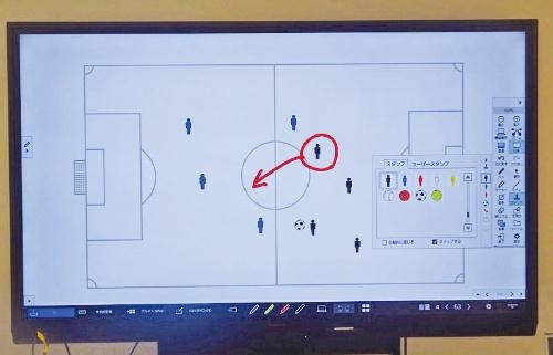 授業に役立つ背景やイラストを内蔵。イラストは簡単な操作で好きな位置に配置できる