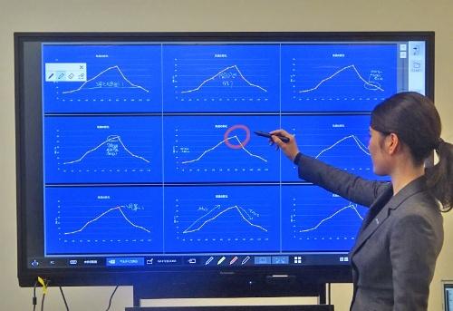 最大9画面に分割して異なる資料を表示可能