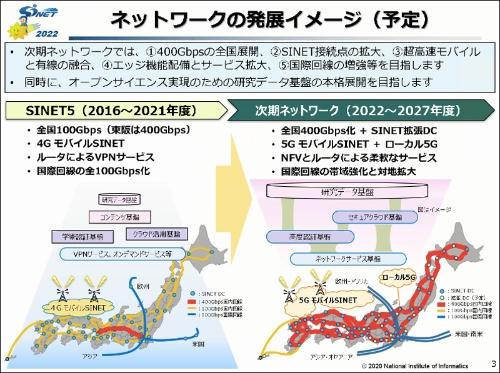 現在、東京・大阪間のみ400Gbpsで接続しているネットワークは、次期ネットワークでは全国を400Gbpsでつなぎ、5Gモバイル環境への拡張も進む