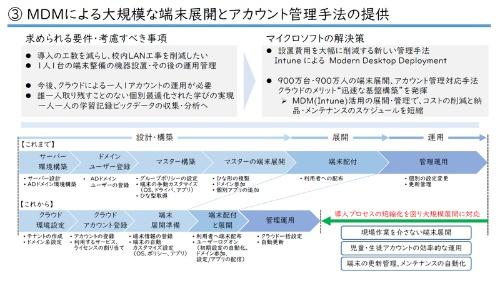 日本マイクロソフトが提案する大規模端末展開とアカウント管理の手法