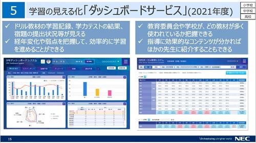 OPEでは、学習状況を見える化する「ダッシュボードサービス」も2021年度中に追加する
