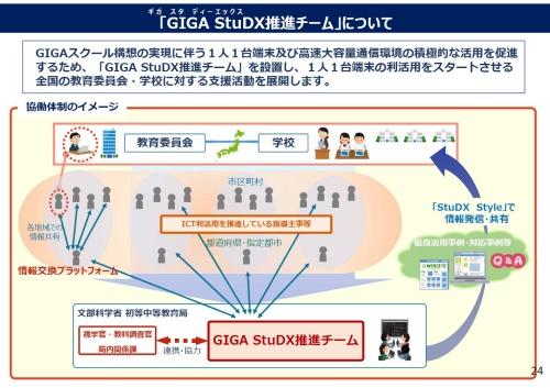 文部科学省のWebサイト「StuDX Style」では、ICT活用教育の実践事例などの情報が掲載されている