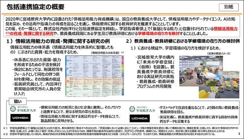 宮城教育大学と内田洋行が締結した包括連携協定の概要