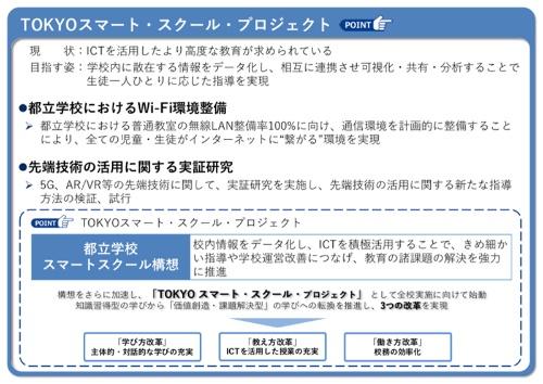 「スマート東京」を実現するための一環として、都教育委員会では「TOKYOスマート・スクール・プロジェクト」を進めている