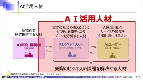 関西学院大学の巳波副学長は、実社会でAIを使えるようにシステム開発したりデータを分析したりする「AIスペシャリスト」、AIを活用したサービスや製品を企画・提供する「AIユーザー」を育成する重要性を訴えた