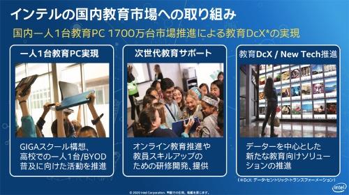 インテルの国内教育市場への取り組み。1人1台の教育パソコン環境の実現、次世代教育サポート、教育DcXと新しい教育テクノロジーの積極導入を柱としている