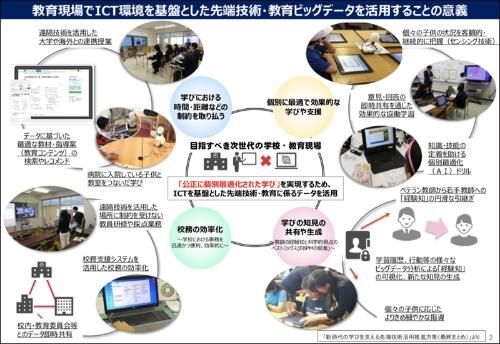 教育現場でICT環境を基盤とした先端技術と教育ビッグデータを活用する意義