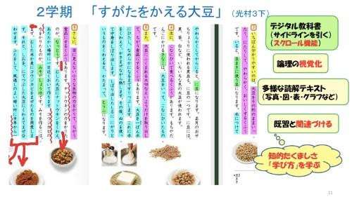 筑波大学附属小学校の青山由紀教諭が報告した「小学校国語 デジタル教科書を活用して ‾効果・可能性と課題‾」の国語のデジタル教科書の活用例
