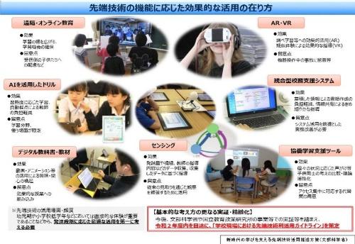 文部科学省が示した先端技術の活用方法