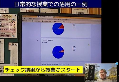 東北大学大学院 情報科学研究科 教授の堀田龍也氏は「初等中等教育におけるデータ駆動型の教育を目指して」というテーマで講演した