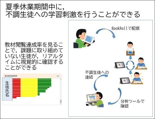 京都市立西京高等学校附属中学校の宮部剛氏は、デジタル教材配信・分析ツールを導入したことで、「夏休み前に紙で宿題を配布し、次は夏休み明けに確認テストをしていたころに比べると、生徒の学びの様子を簡単な操作で知ることができた」と話した