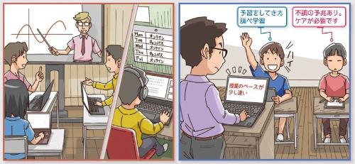 ●授業のデジタル化が教室を変える