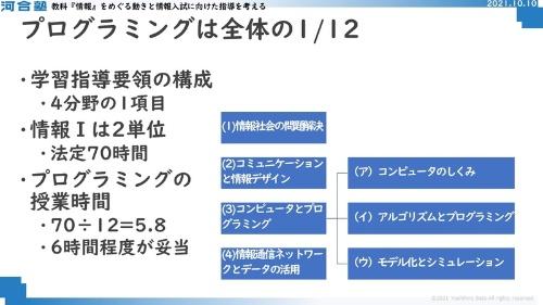 オンラインで参加した立川高等学校の佐藤教諭は、学校現場での教科「情報」の位置付けや、それを教える教員の現状などについて説明した