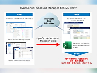 Dynabook、GIGAスクール構想向けのアカウント管理支援ツールを提供