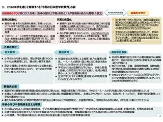 文科省、「令和の日本型学校教育」の答申へ中間まとめを公表
