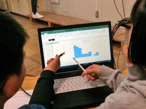 児童たちは2人一組のグループに分かれてExcelを使う。2人で相談しながらさまざまな分析を試みていた