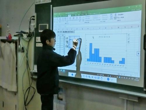 6年生の学習リーダーは、電子黒板に投影したワークシートに印や文字を手早く書き込み、発表内容がみんなに分かるようにサポートしていた