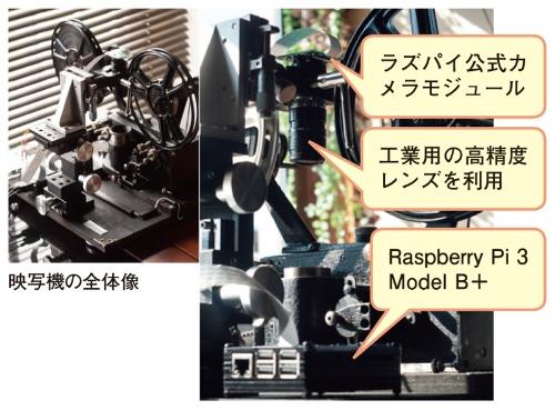図1 [ラズベリーパイ×戦前映写機] 綺乃九五式フィルムスキャナー