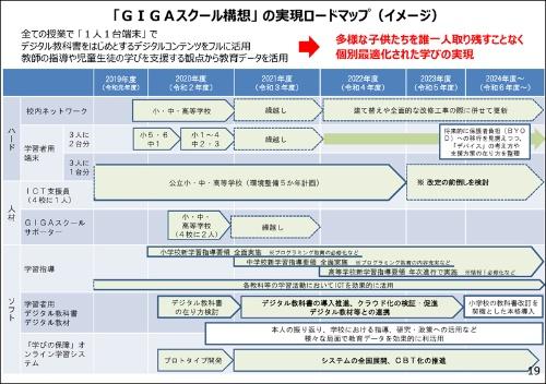 GIGAスクール構想の実現ロードマップ。2020年度中に1人1台端末が整備されて以降は、将来的に保護者負担によるBYODへの移行も見据えて端末の考え方や支援の在り方などを検討していくという