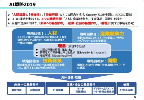 文部科学省の服部氏は、政府が進める「AI戦略2019」について説明した