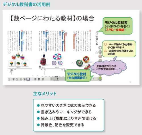 ●学習者用デジタル教科書のメリット
