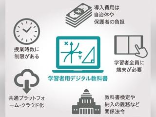 デジタル教科書は2024年に無償化へ
